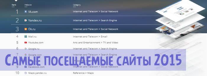 Самые посещаемые сайты в России за 2015 год