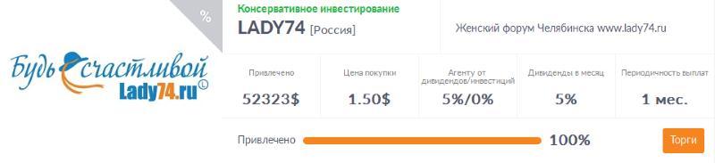 shareinstock-lady74-ru