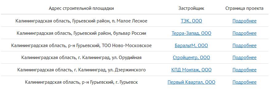 zhile-dlya-rossijskoj-semi-004