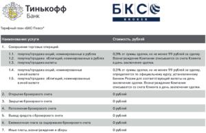 Тарифы на брокерское обслуживание Тинькофф Инвестиции